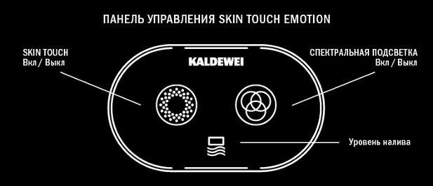 SKIN TOUCH